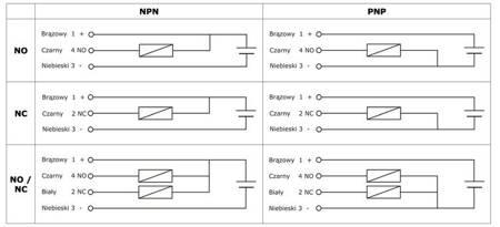 Czujnik Zbliżeniowy Indukcyjny LJ12A3-4-Z/AX PNP NC 6-36V
