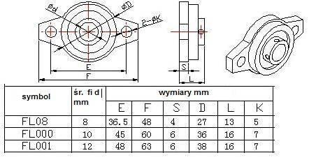 Łożysko samonastawne w aluminiowej obudowie - KFL001 - 12mm - podpora wałka