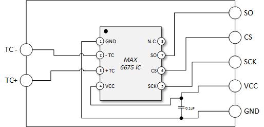 Moduł MAX6675 - miernik temperatury z termoparą 0*C do 1000*C