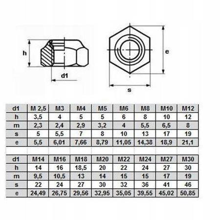 Nakrętka samokontrująca  M3-6/8 - DIN985  - metryczna- 10 szt