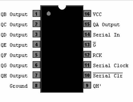 Układ scalony 74HC595N rejestr przesuwny - ARDUINO
